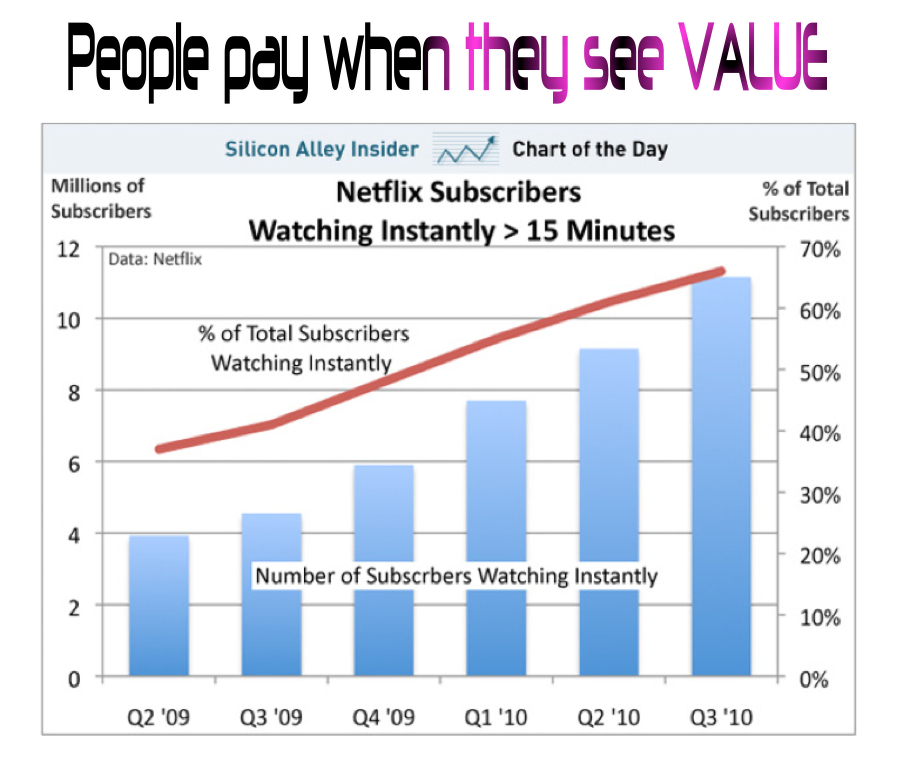 netflix-value-the-tech-news