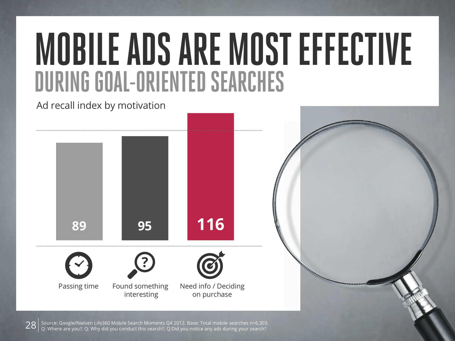 mobile-ads-the-tech-news
