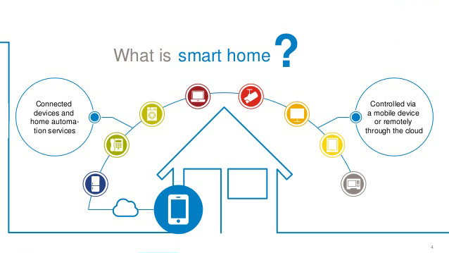 he-ultimate-smart-home-alliance-being-formed-by-microsoft-samsung-and-intel