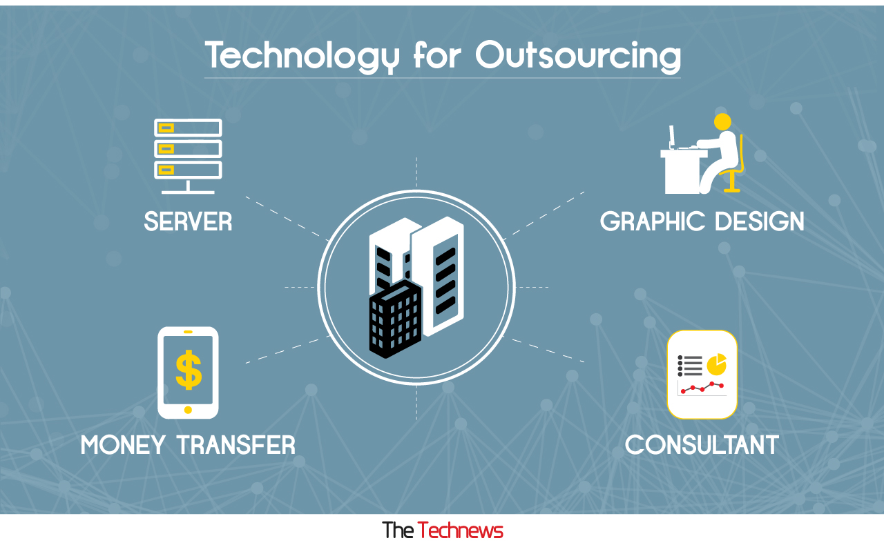 technology-for-empowering-outsourcing