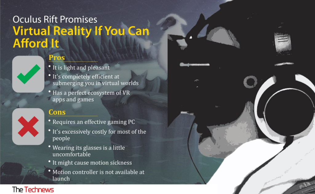 http://thetechnews.com/2016/01/09/oculus-rift-will-cost-you-600-more-than-you-imagined/