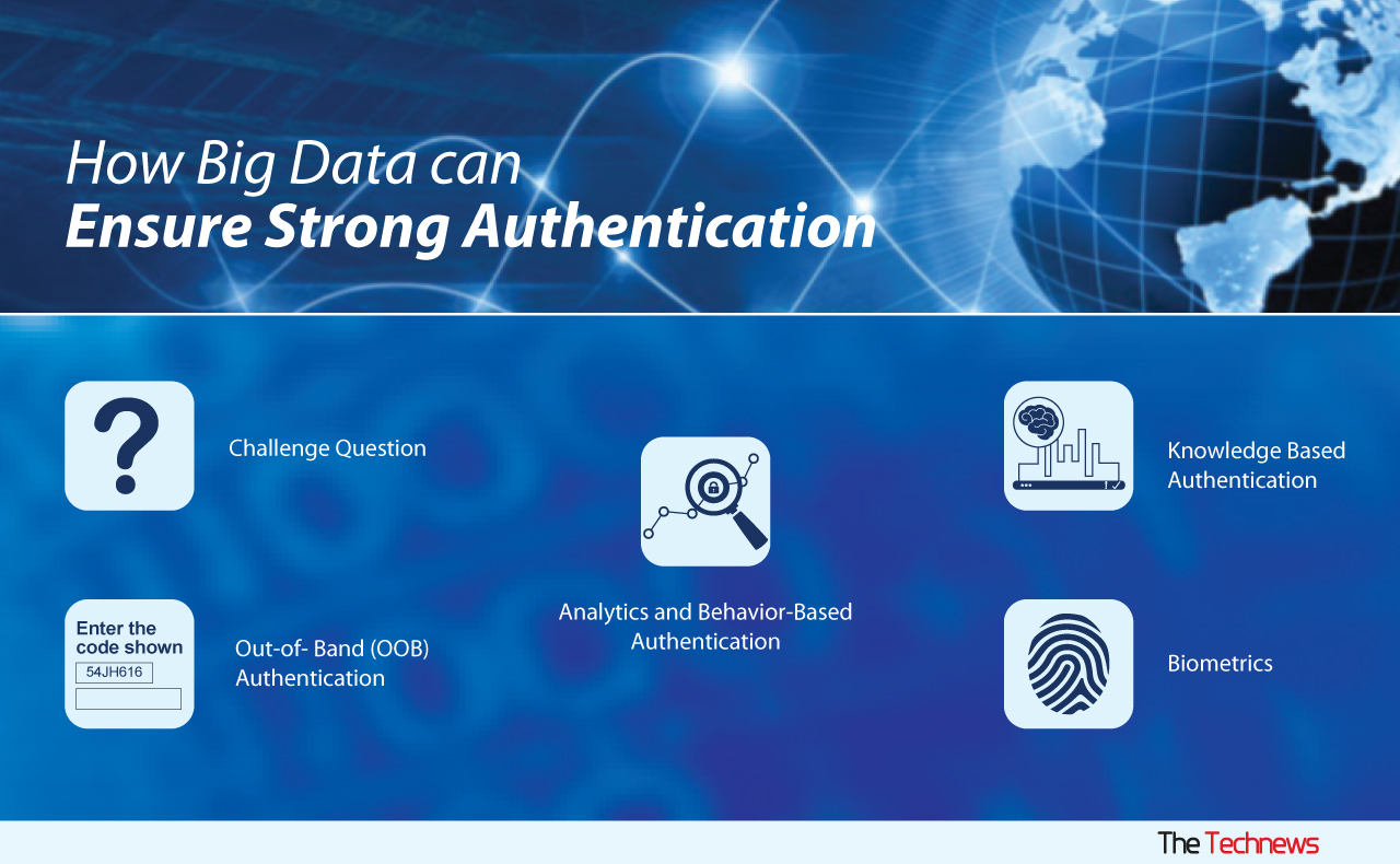 big-data-a-great-way-to-ensure-strong-authentication