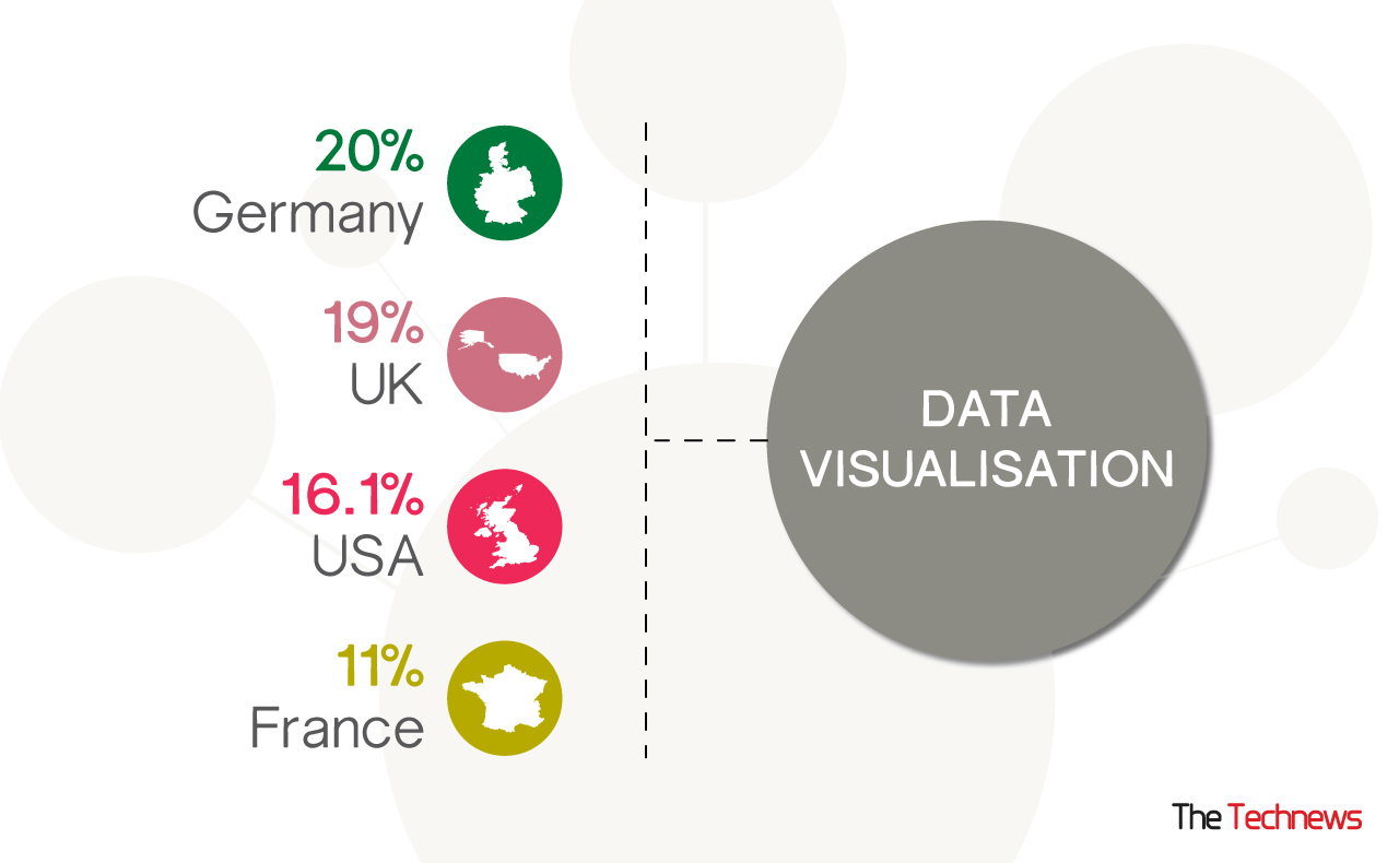 bi-and-data-management-are-the-top-priorities-to-european-it-buyers