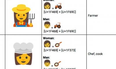 google-wants-to-create-equality-with-its-professional-women-emoji