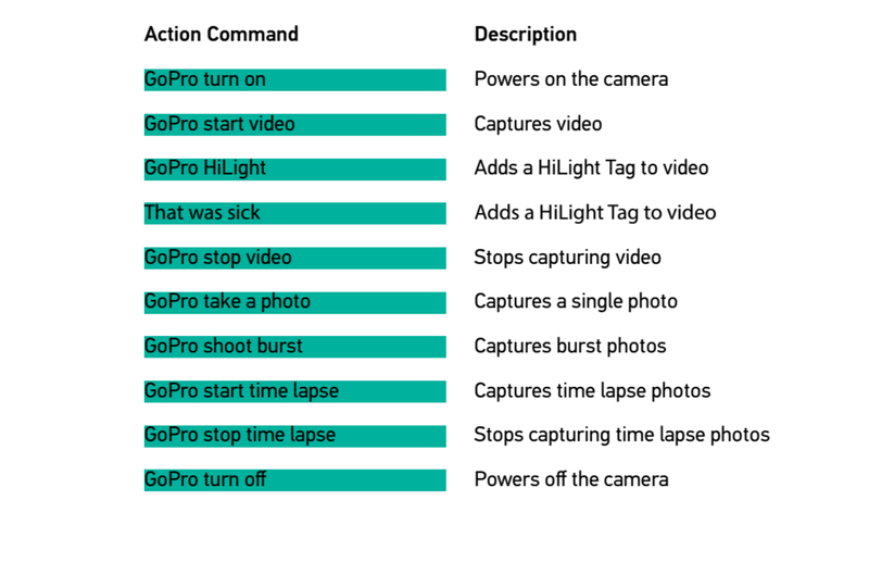 Leaked Manual Of Gopro Hero 5 Indicates Possibility Of Voice Control