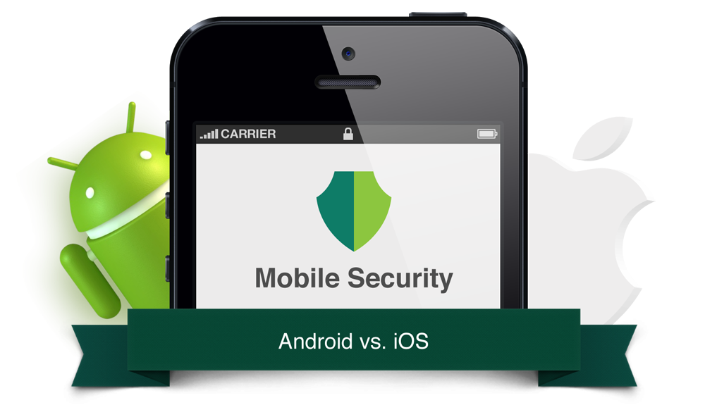 android security The features in this guide describe security management capabilities you can implement in your device policy controller (dpc) app some of the feature documentation contains code samples.