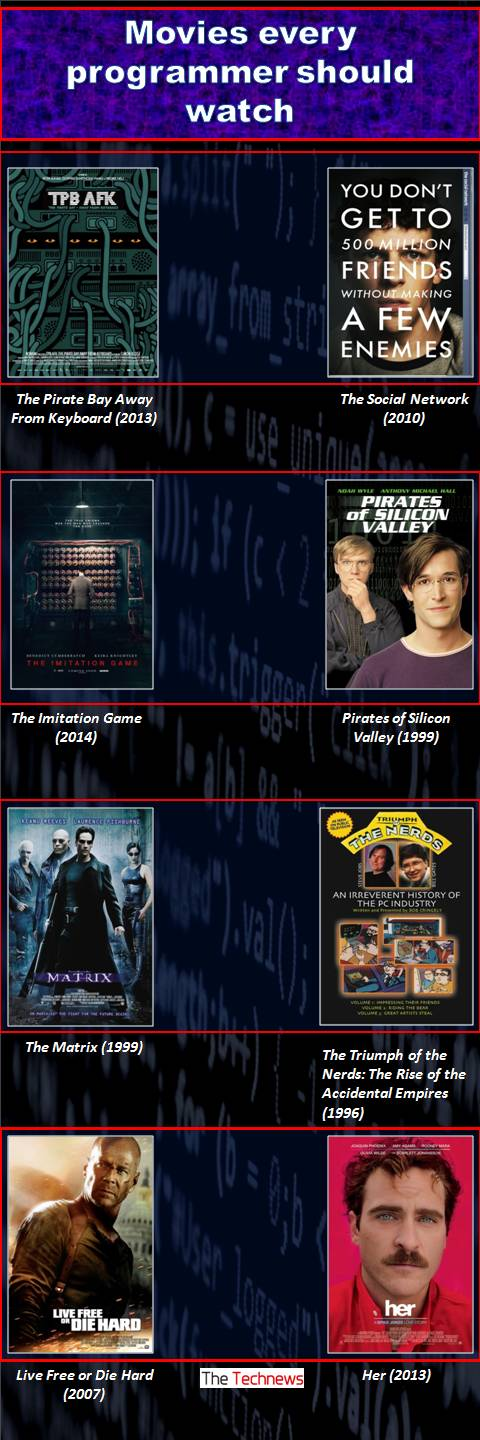 Movies Every Programmer Should Watch by William Greenwood for The Technews