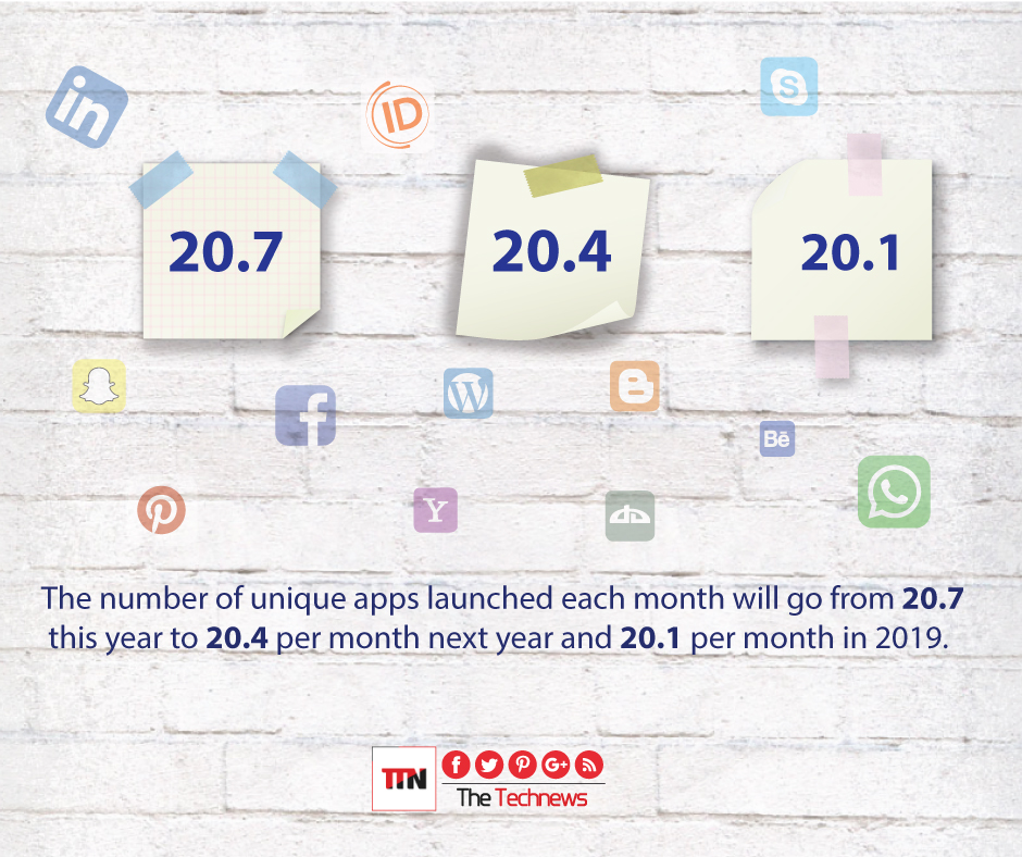 mobile_app_trends_2017