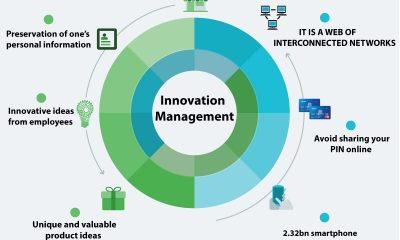 innovation-management-security-the-technews